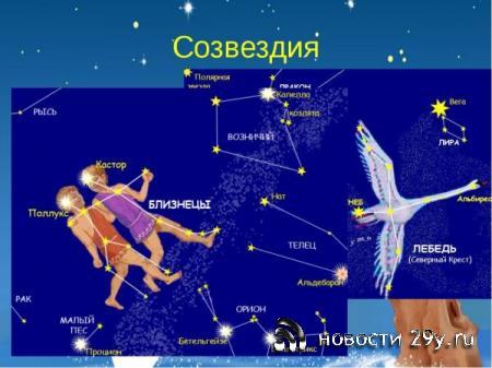 Какие созвездия бывают?