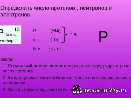 Как определить количество электронов, протонов и нейтронов в ядре атома?